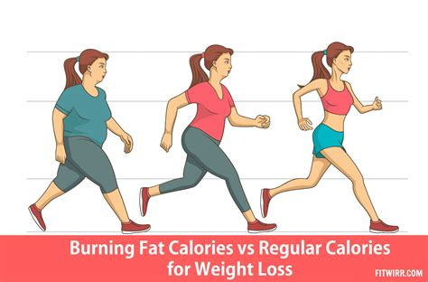 fat and calorie burning weight picture 2