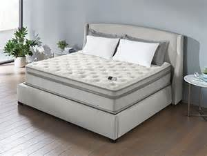 sleep number mattresses picture 11