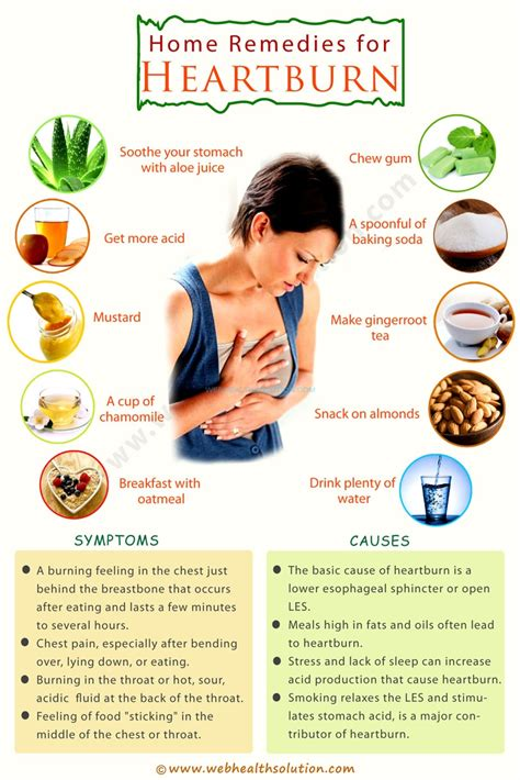 what to take for indigestion if you are picture 8