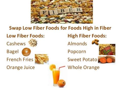 Food high in fiber low cholesterol picture 2