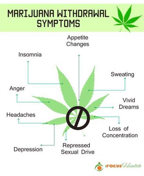 withdrawal symptoms of marijuana on libido picture 1