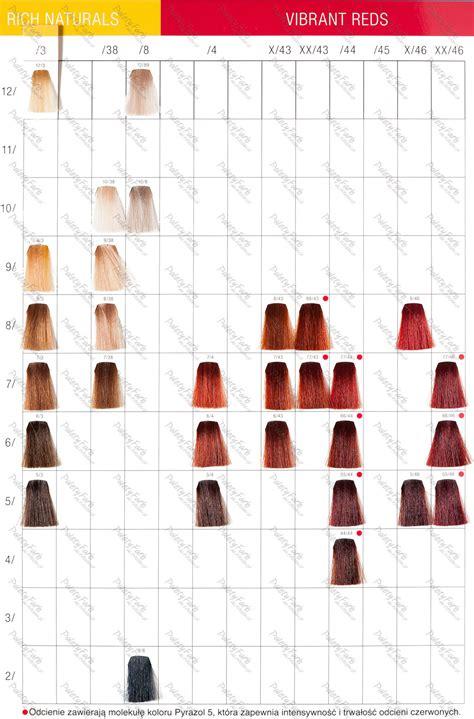 wella koleston perfect shade charts picture 7
