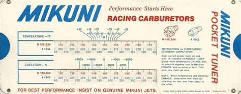 carb calculator picture 1