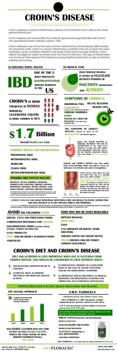 auto immune and gastrointestinal picture 13