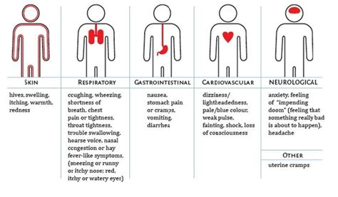 Causes of sudden drop of blood pressure picture 4