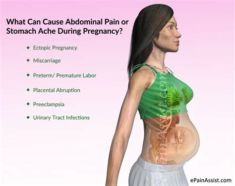 what causes liver pain during pregnancy picture 3