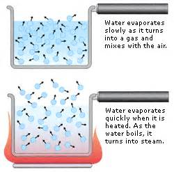 can evaporation happen to your skin picture 3