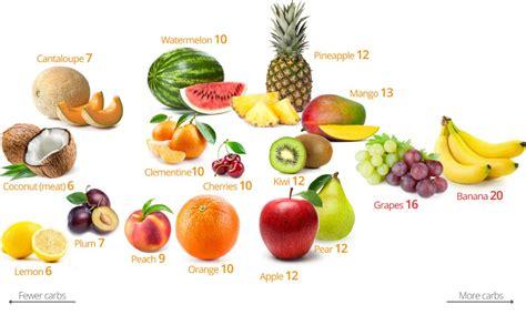 fruit diet picture 10