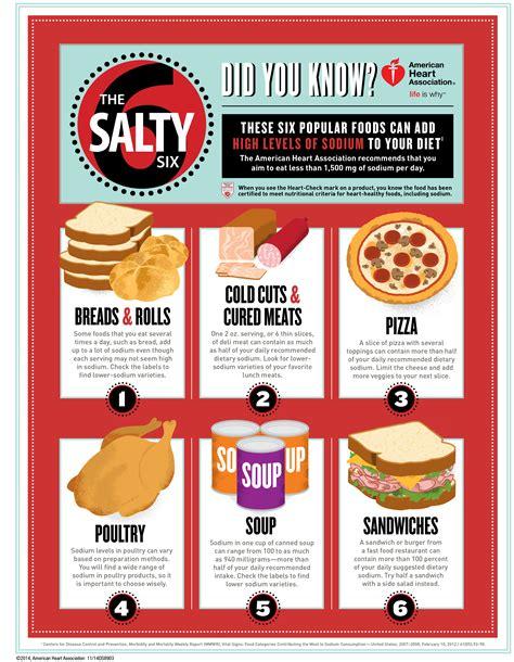 american heart smart diet picture 7