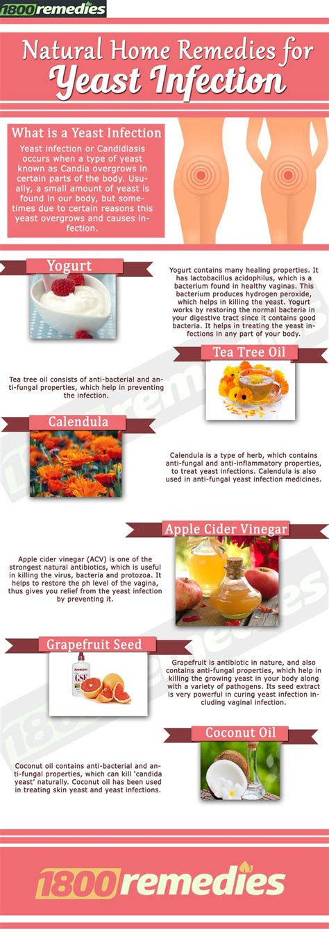 remedy for yeast infection picture 15