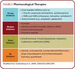 fibromyalgia pain relief picture 17