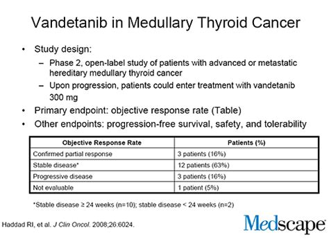 advanced thyroid cancer prognosis picture 6