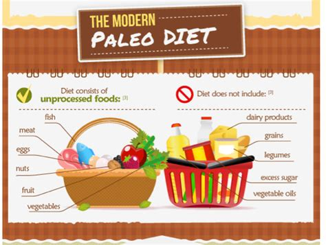 paleo diet picture 6