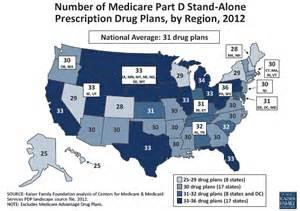 maryland standalone prescription drug plans picture 2