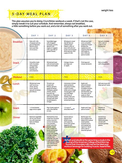 comprehensive diet and exercise program picture 17