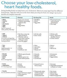 free list low cholesterol food picture 1