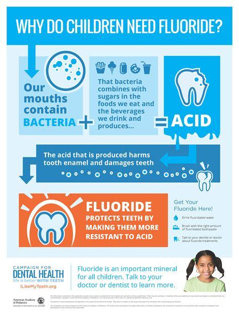 fluoride hurt my childrens teeth picture 2