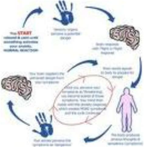 Stress and high blood pressure picture 11