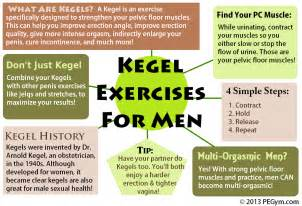 exercises for erectile dysfunction men picture 6