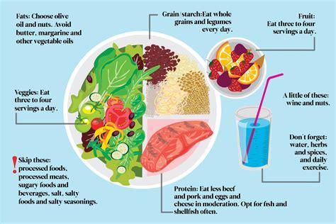 collagen supplement raises blood pressure? picture 6