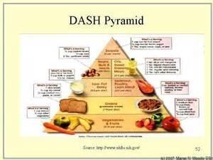 diet menu for people with high blood pressure picture 13