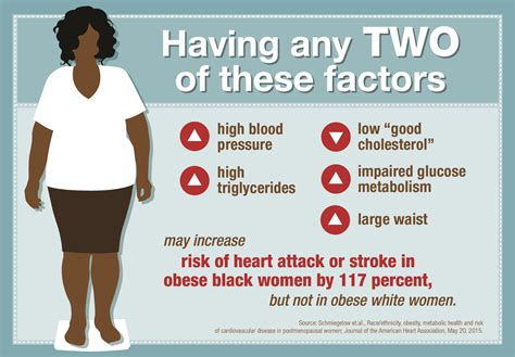 Heat and blood pressure increase picture 7
