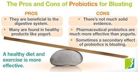 could the stimulating good bacteria in probiotics contribute picture 10