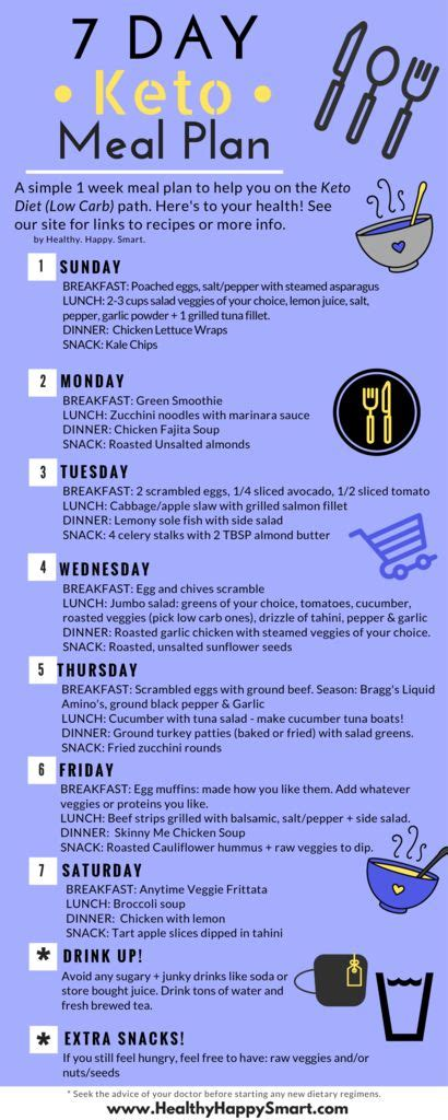 weight loss meal plans picture 2