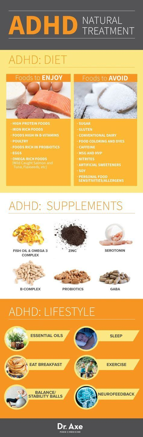 adhd diet alternatives picture 5