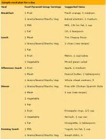 diabetic diet chart picture 6