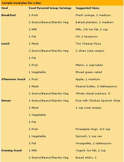 alli diabetic menus picture 1
