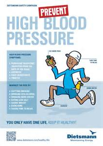 preventing high blood pressure picture 1
