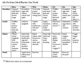 a perfect diet plan for me picture 17