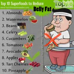 herbal products reduce belly fat picture 2
