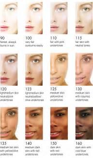 organic skin tone picture 5