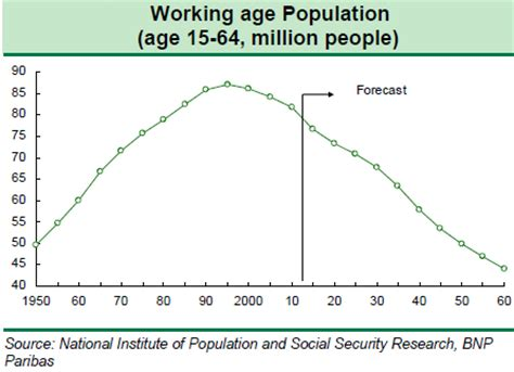 careers dealing with aging population picture 7