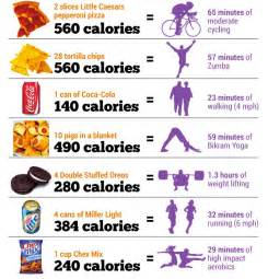 does eating 2000 calories a day cause weight gain picture 7