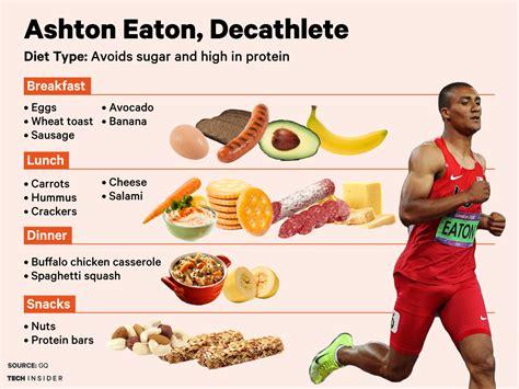 athlete diet picture 13