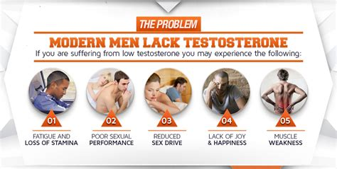 testosterone replacement therapy how long does it take to work picture 7