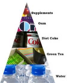 ana diet pills picture 11