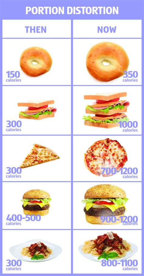weight loss 1000 calories a day picture 3