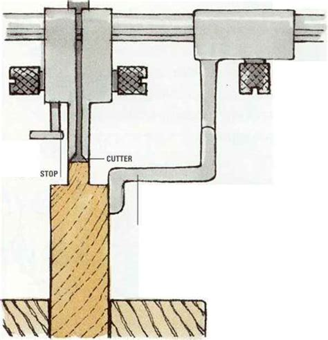 datto joint cutting machines picture 9