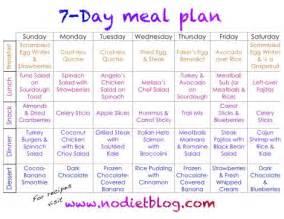 diabetic food ,menu plans picture 3