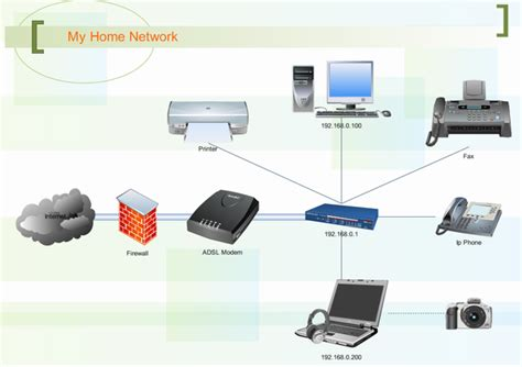 wireless network in my home small business is picture 12