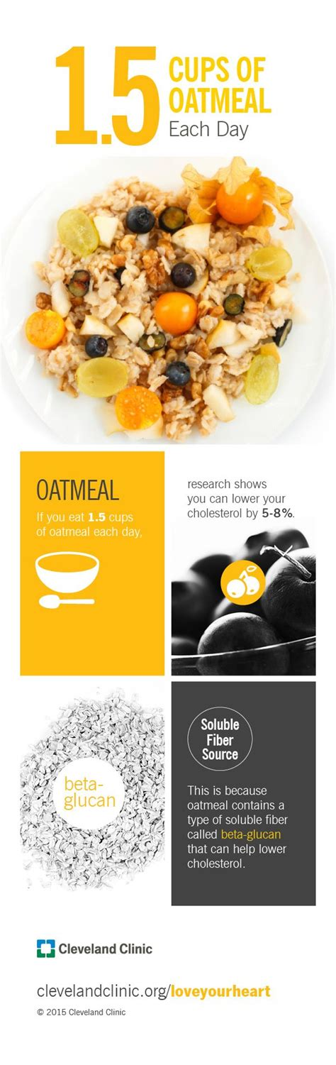 oatmeal lowering cholesterol picture 2