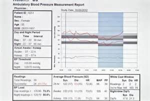 Ambulatory blood pressure monitoring picture 3