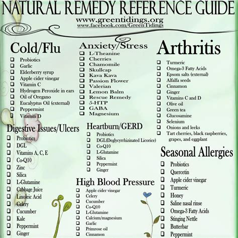 medical herbal treatments picture 5