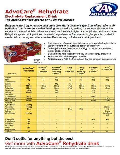 stomach bug advocare picture 7