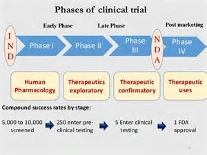 phase 3 clinical trials for herpes cure picture 2