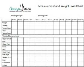 free weight loss and measurement chart picture 17